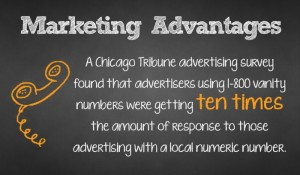 Marketing Advantages